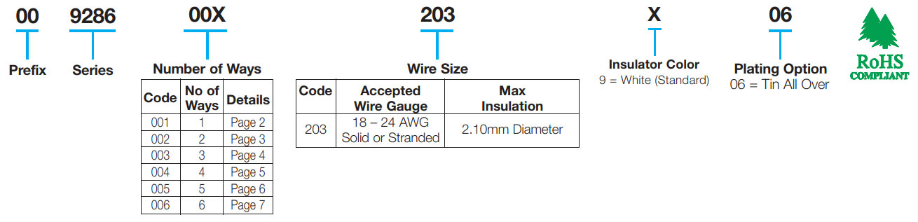 24 awg insulated wire diameter dolgular stunning 18 awg insulated wire dimensions gallery electrical greentooth Choice Image