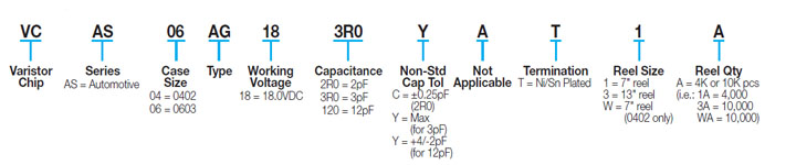 Low Capacitance AG Series