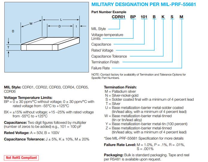 Military Aerospace Cdr01 06 Avx