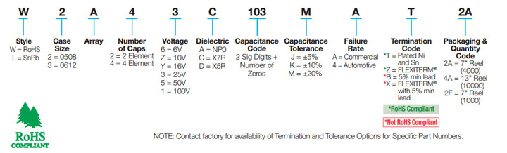 Capacitor Array (IPC)
