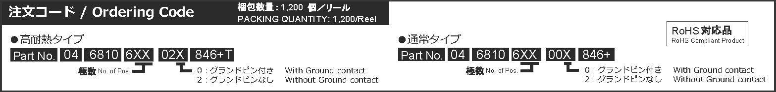 6810 Series